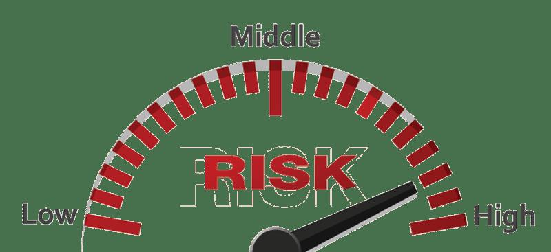 high risk auto insurance meter